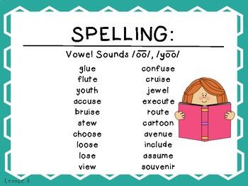 Grade 5 Journeys Focus Wall Lessons 16-30 BUNDLE