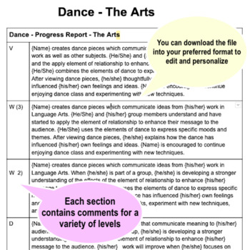 Grade 5 - Junior - THE ARTS - Report Card Comment Bank