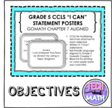Grade 5 Learning Objectives - GOMath Chapter 7 Aligned (Mu