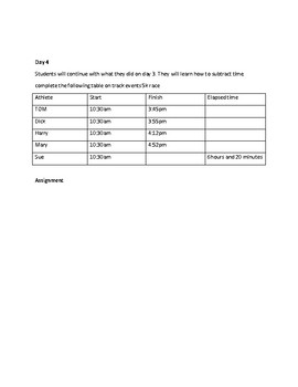 Grade 5 Lesson Plan on the topic - time
