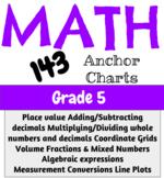 Math Anchor Charts Grade 5 (South Carolina & Common Core) 143 Charts!
