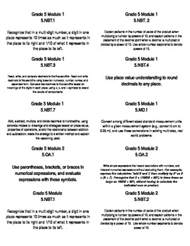 Grade 5 Math Module File Folder Labels