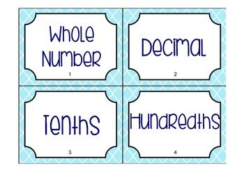 5th Grade Math Vocabulary Game/ Flash Cards (GRADE 5)