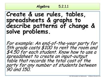 Grade 5 Minnesota Math Standards Posters