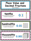 Grade 5 Module 1: Place Value and Decimal Fractions (B/W a