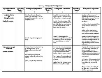 Grade 5 Narrative Writing Rubric (Aligned to Common Core)