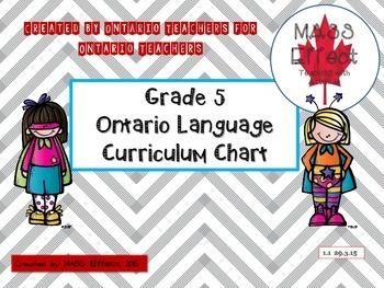 Grade 5 Ontario Language Curriculum Chart