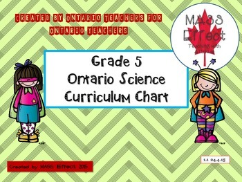 Grade 5 Ontario Science Curriculum Chart