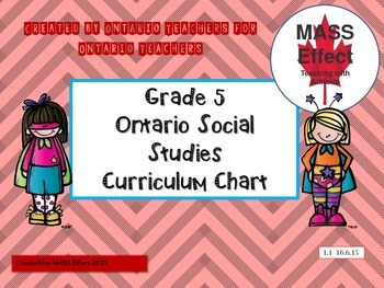 Grade 5 Ontario Social Studies Curriculum Chart