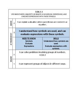 Grade 5 Proficiency Scales