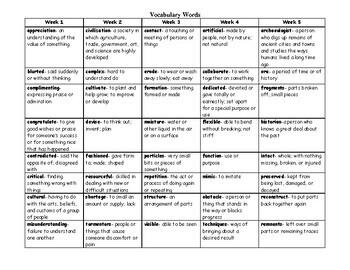Grade 5 Reading Wonders Unit 3 Overview