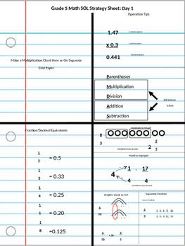 Grade 5 SOL Strategy Sheet