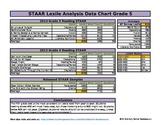 Grade 5 STAAR Passage Lexile Analysis