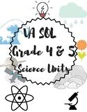 Grade 5  Science Virginia SOL Vocabulary Handouts