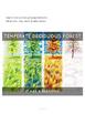 Grade 5 Social Science Random on Vegetations, Civilization