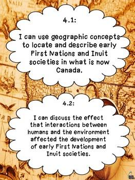 Grade 5 Social Studies I Can Statement Posters Atlantic Canada