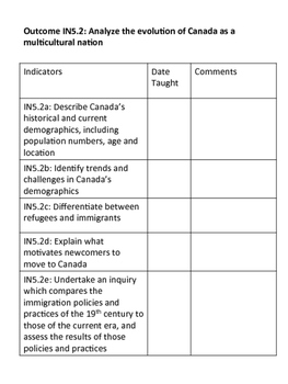 Grade 5 Social Studies Outcome Indicators Checklist