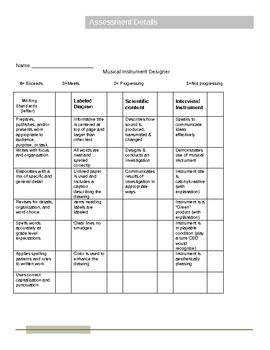Grade 5 Sound Unit Instrument Designer Project ELA/Science standards assessment