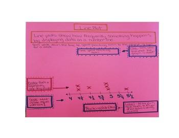 Grade 5 Unit 4 Geometry & Measurement PowerPoints Bundle