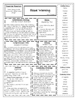 Wonders Grade 5 Unit 5 Summary Sheets