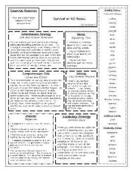 Wonders Grade 5 Unit 6 Summary Sheets