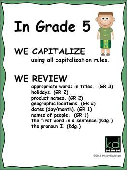 Grade 5 CCSS: You're The Teacher: Editing for Kids