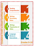 Grade 9-10: Teacher/Student Friendly Common Core/PARCC Aligned Writing Rubrics