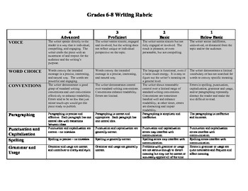 Grade 6-8 Writing Rubric