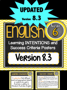 Grade 6 - All SUBJECTS Learning INTENTIONS Posters Australian Curriculum