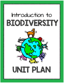 Biodiversity Unit Plan