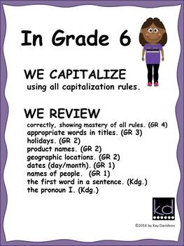 Grade 6 CCSS: You're The Teacher: Editing for Kids