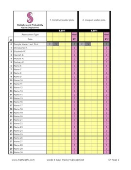 Grade 8 Common Core Math EXCEL Goal Tracker Spreadsheet with Paper Trail