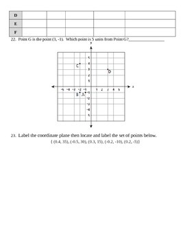 Grade 6 Common Core Math Module 3 End of Module Review