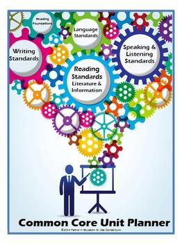 Grade 6: Common Core/PARCC Curriculm Planning Bundle