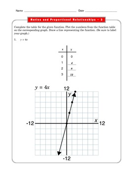 Grade 6 Common Core: Ratios and Proportions Math Worksheet 3.3