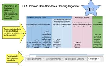 Grade 6 ELA Common Core Standards Planning Organizer