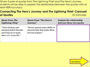 Lightning Thief- Grade 6 ELA Module 1 Unit 1 Lesson 10