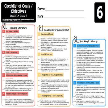 Grade 6 ELA Portfolio Checklists ~ CCSS Overview & Checklists