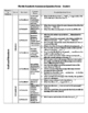 Grade 6 Florida Standards Assessment/Common Core Question Stems