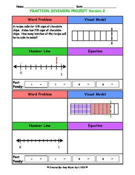 Grade 6 Fraction Division Project - Common Core - Differentiated