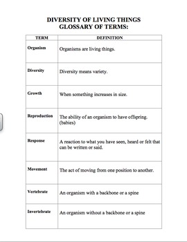 Grade 6 Glossary of Terms for Diversity of Living Things and Classification