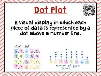Grade 6 Go Math Unit 7 Word Wall
