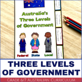 Australian Government - Australia's Three Levels of Government Flip Book