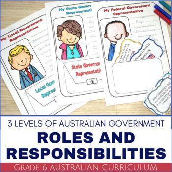 Australian Government - Australia's Three Levels of Government Sorting Activity