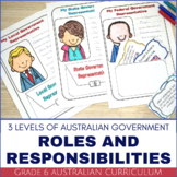 Australian Government - Australia's Three Levels of Government Sorting Activity