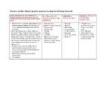 Grade 6 Heritage & Identity Communities in Canada Inquiry & Choice Task