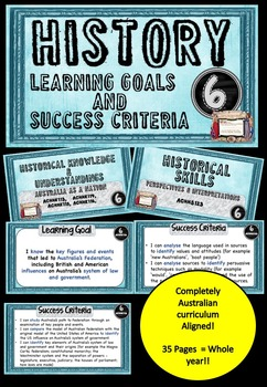 Grade 6  History – All Aus. curric. Learning Goals and Suc