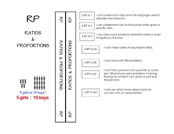 Grade 6 Interactive Notebook Page Dividers