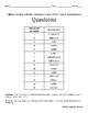 Grade 6 - Math Common Core PARCC Assessment Tool Kit