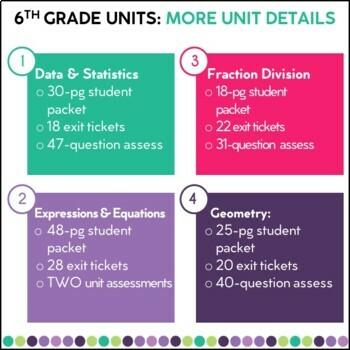 Grade 6 Math Curriculum Units
